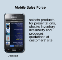 Mobile Sales Device